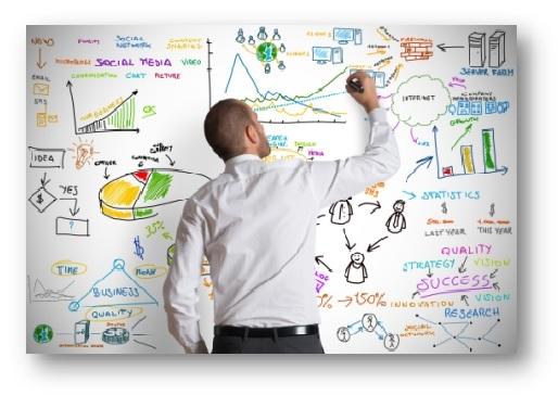 Objectifs et résultats commerciaux