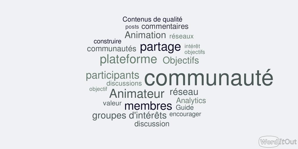 nuages de mots communautés B2B